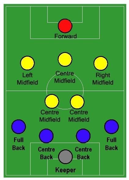тактика в мини футболе схемы -