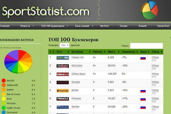 24 футбольная статистика румыния